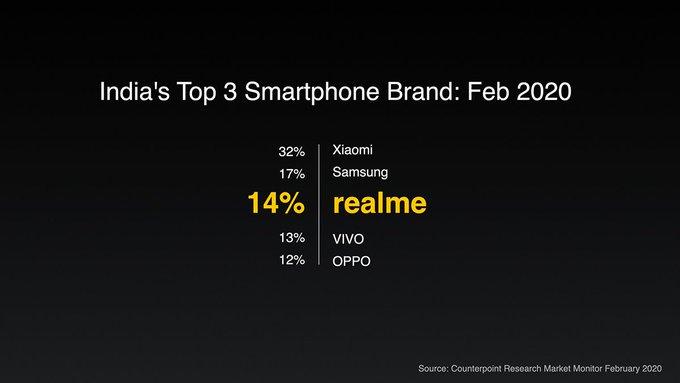 Realme X3 Pro Full Specifications Leak: Report