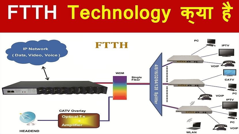 Europe's FTTH broadband gear maker will set up own manufacturing facility in India next year 2021