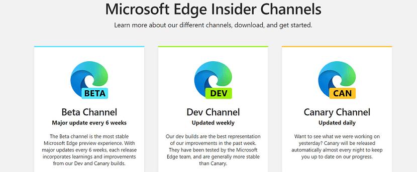 Microsoft Edge browser Beta 85.0.564.18 update pushed details