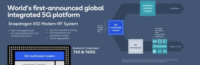 Snapdragon-X52Modem-Integrated