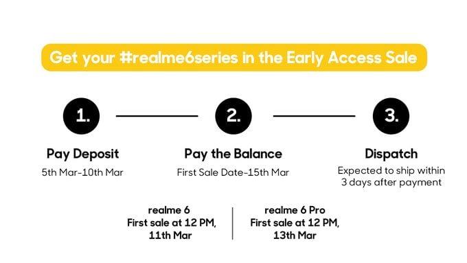 realme-early-access-sale